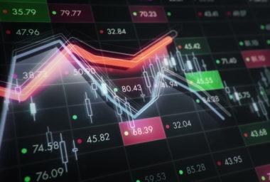 Dow Jones hat den besten Tag seit 1933 für Stimulus-Wetten